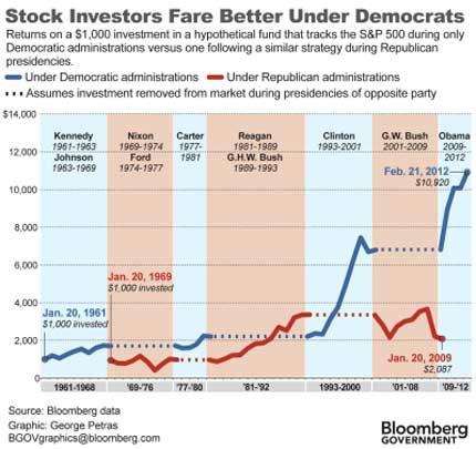 stocksunderdemocrats