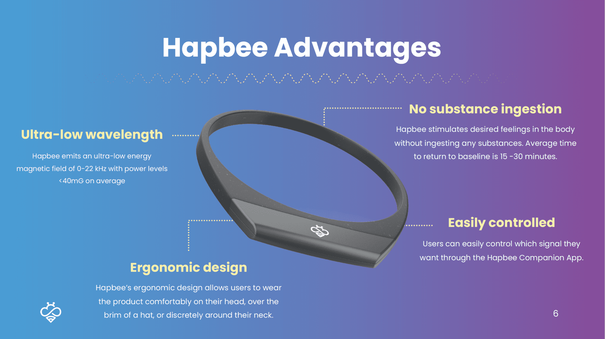 Hapbee Advantages