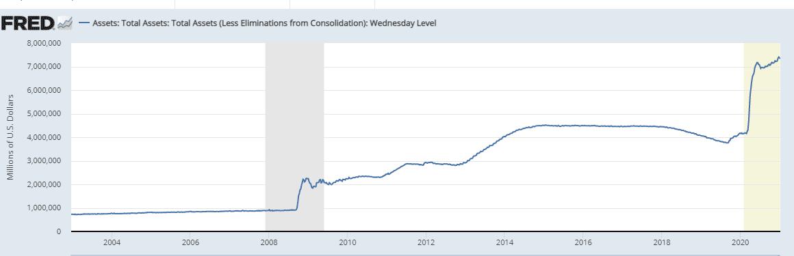 Fed chart total assets jan 2021