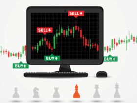 how to identify buy signals