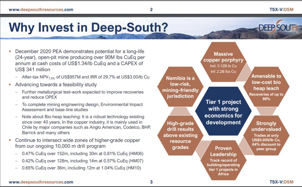 deep six resources IR presentation slide