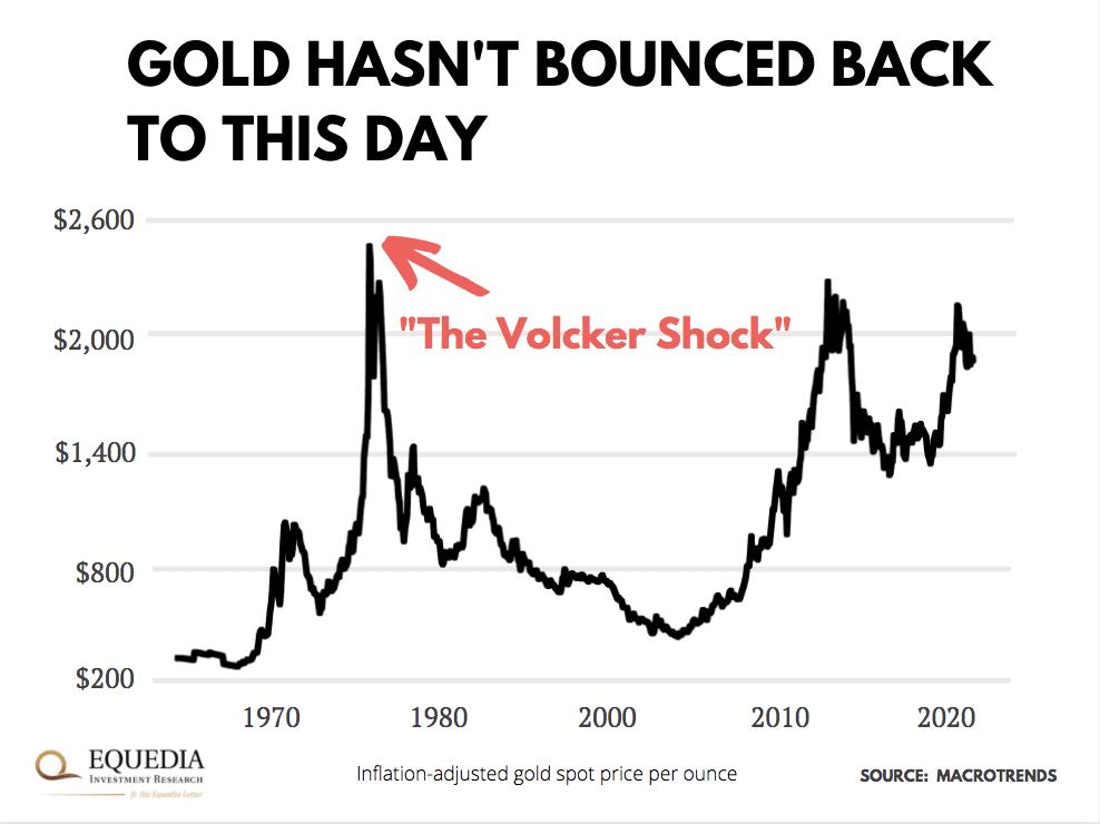 the Volker Shock
